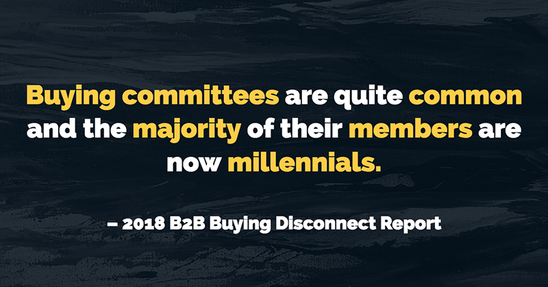 Buying committees are quite common and the majority of their members are now millennials. -2018 B2B Buying Disconnect Report
