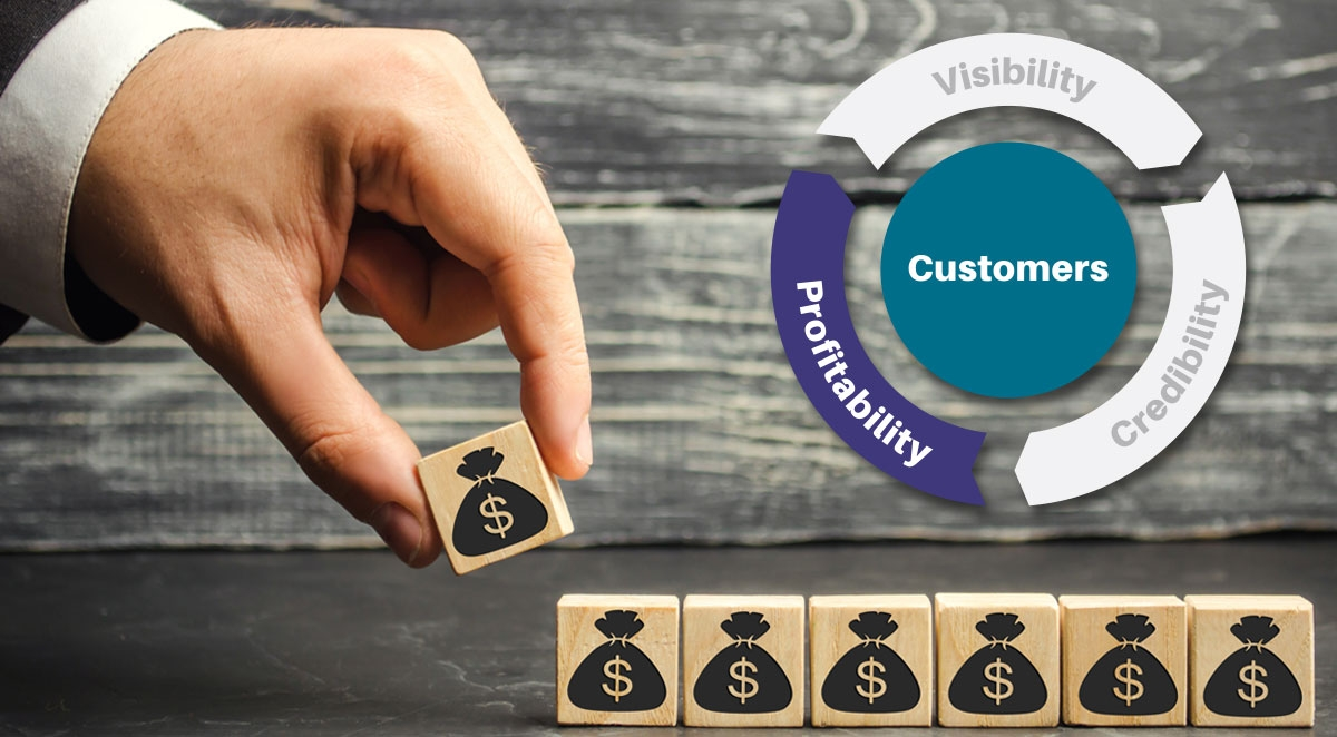 Profitability the final piece in the VCP Process